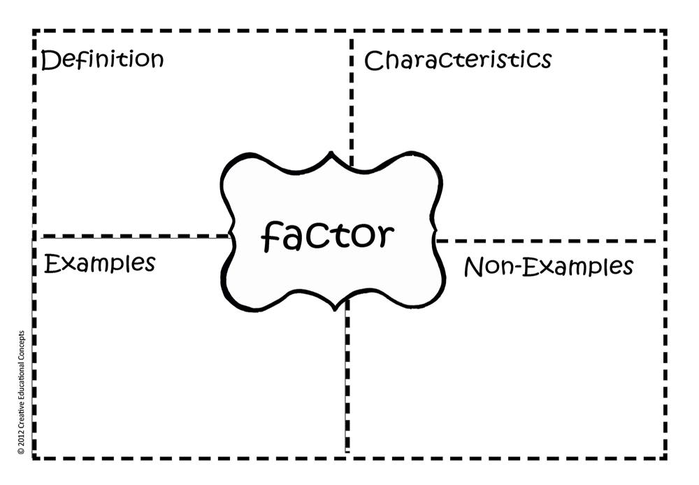 Teaching Tip: Factors vs. Multiples - IgnitED