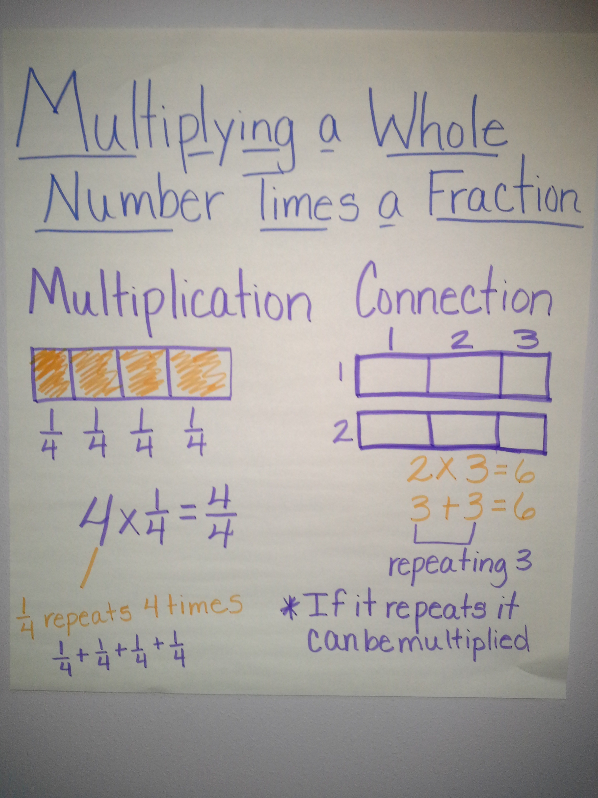 How to Write a Number Story