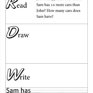Primary paper RDW