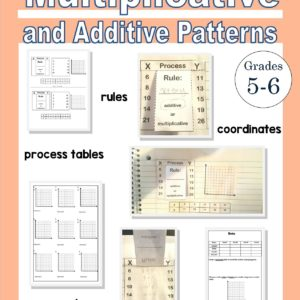 Additve Patterns