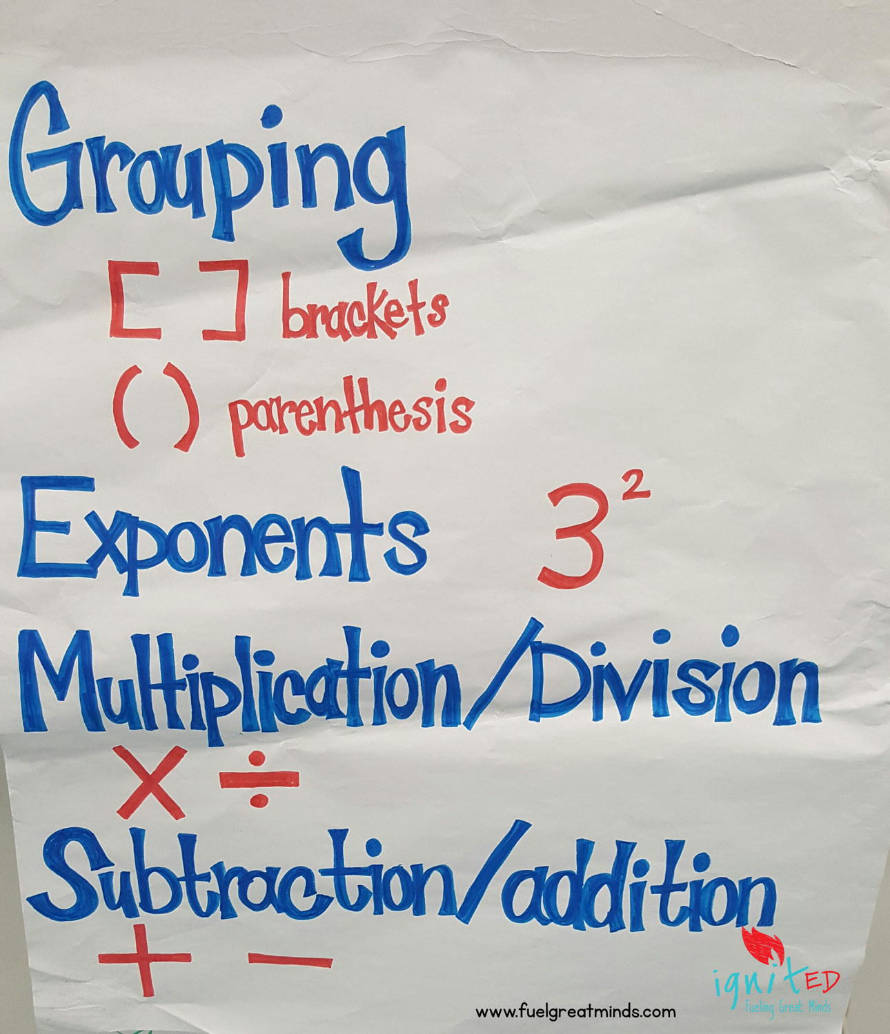 Anchor Charts You Can Have Too Much of a Good Thing IgnitED – Anchor Charts