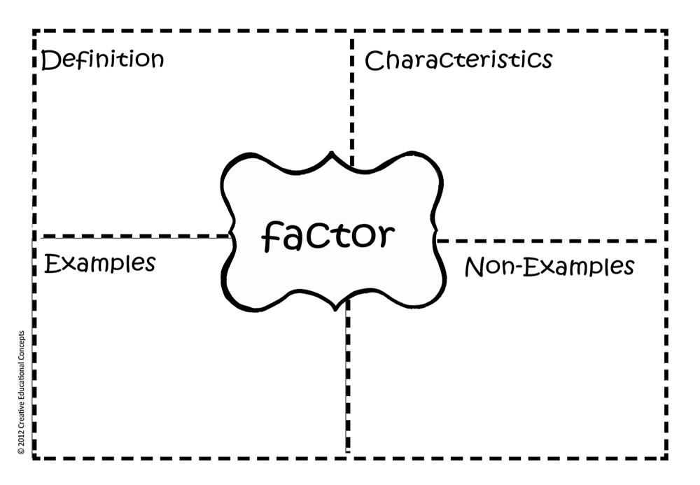 Teaching Tip Factors Vs Multiples Ignited