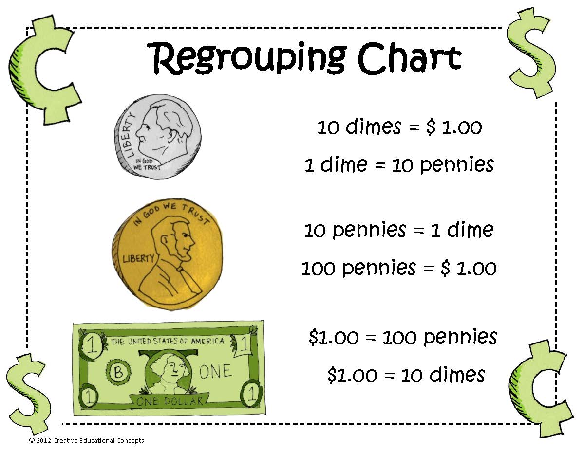 Subtraction Regrouping With Money Ignited