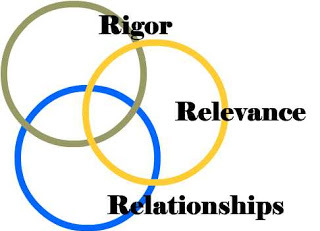 rigor+relevance+and+relationshih