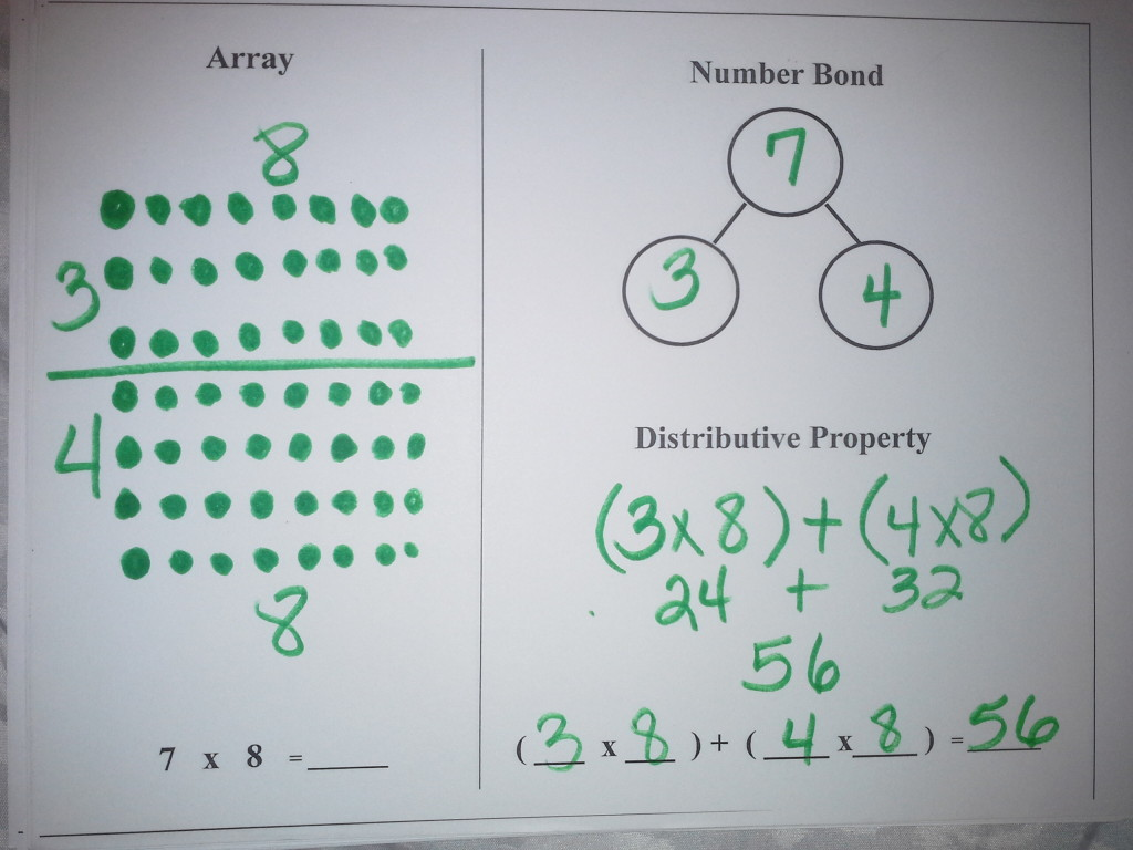 teaching the distributive property to young learners ignited. Black Bedroom Furniture Sets. Home Design Ideas