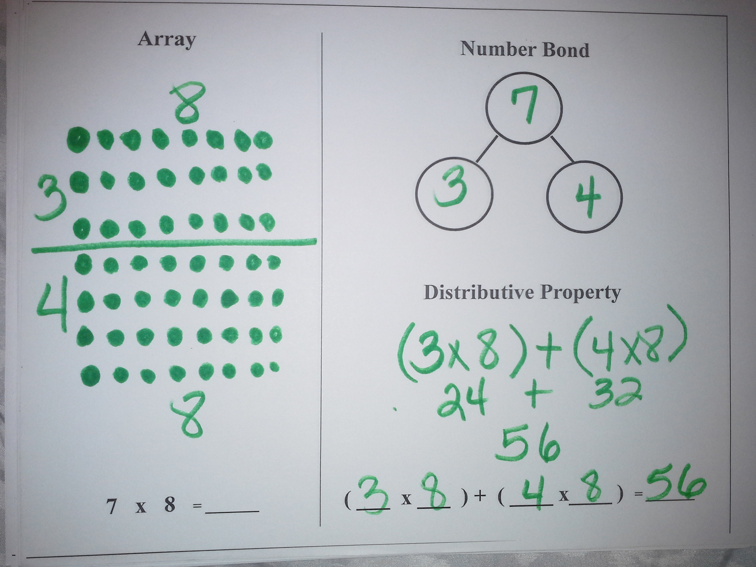 Teaching the Distributive Property to Young Learners - IgnitED