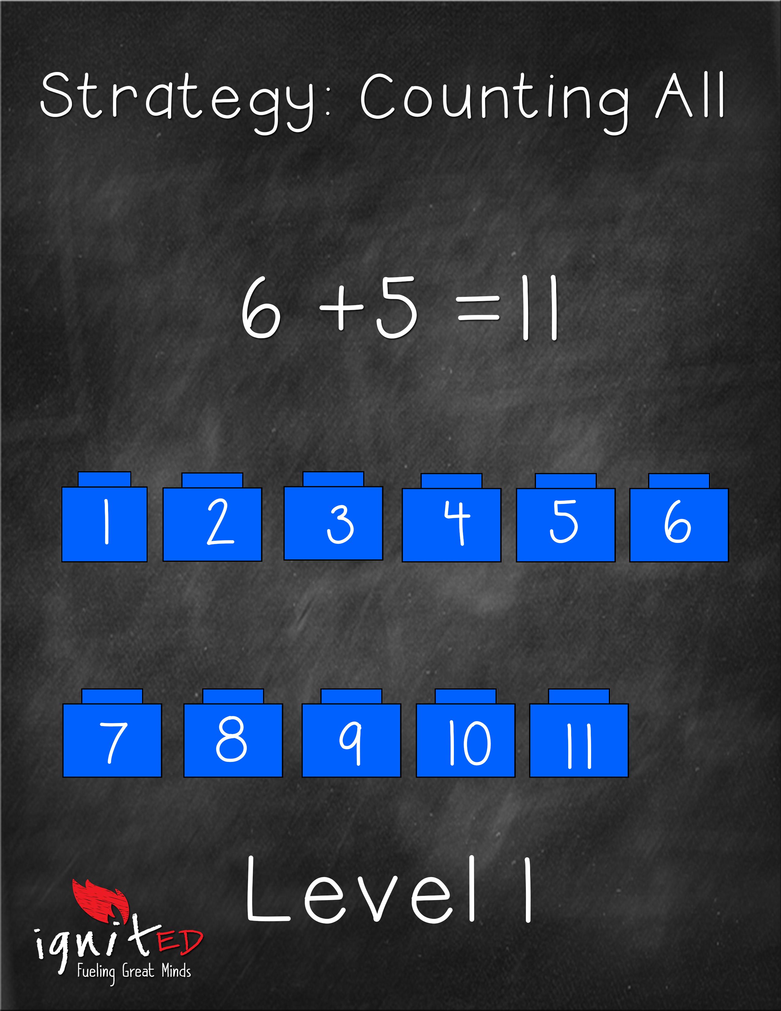 Elementary Math 101 Making A Ten Ignited