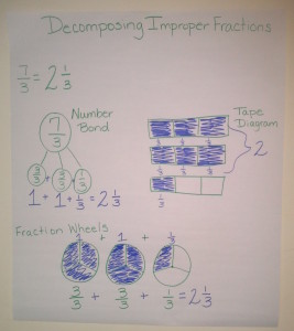 Decomposing improper fractions