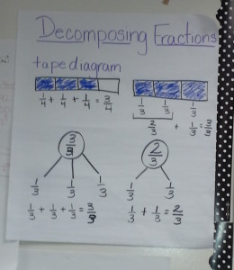 Anchor chart for decomposing fractions