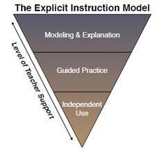 explicit_instruction model