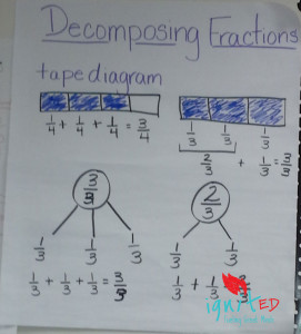 anchor-chart-decomposing