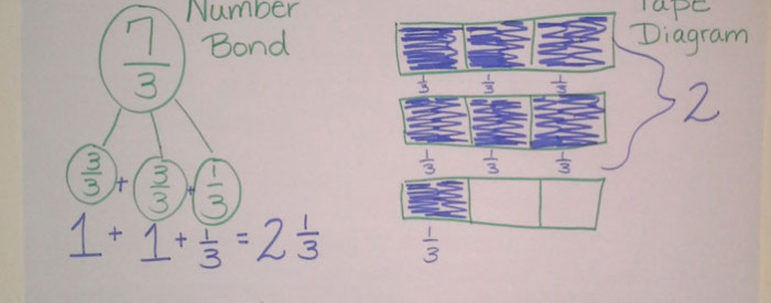 decomposing-fractions-struggling-learners